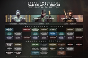 Destiny 2 Season Pass Road Map