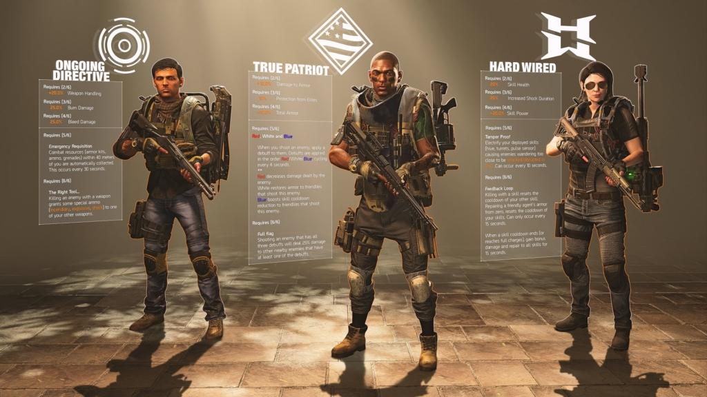 The Division 2 Gear Sets