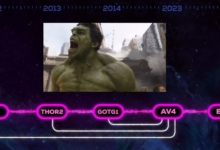Photo of Marvel Cinematic Multiverse Timelines Explained