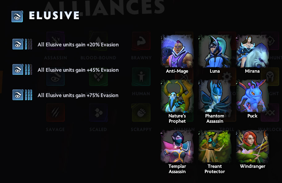 Dota Underlords Alliances Cheat Sheet - All Class Bonuses