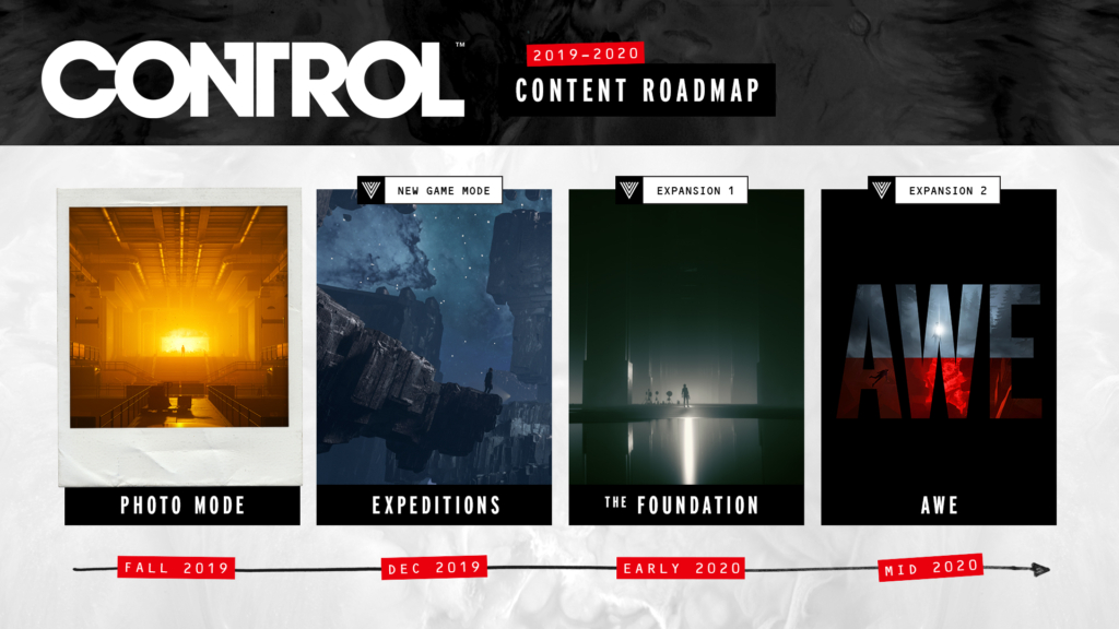 Control Game Road Map